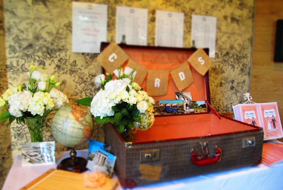 Wedding Gift Lists & Honeymoon Registries